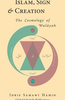 Islam, Sign & Creation